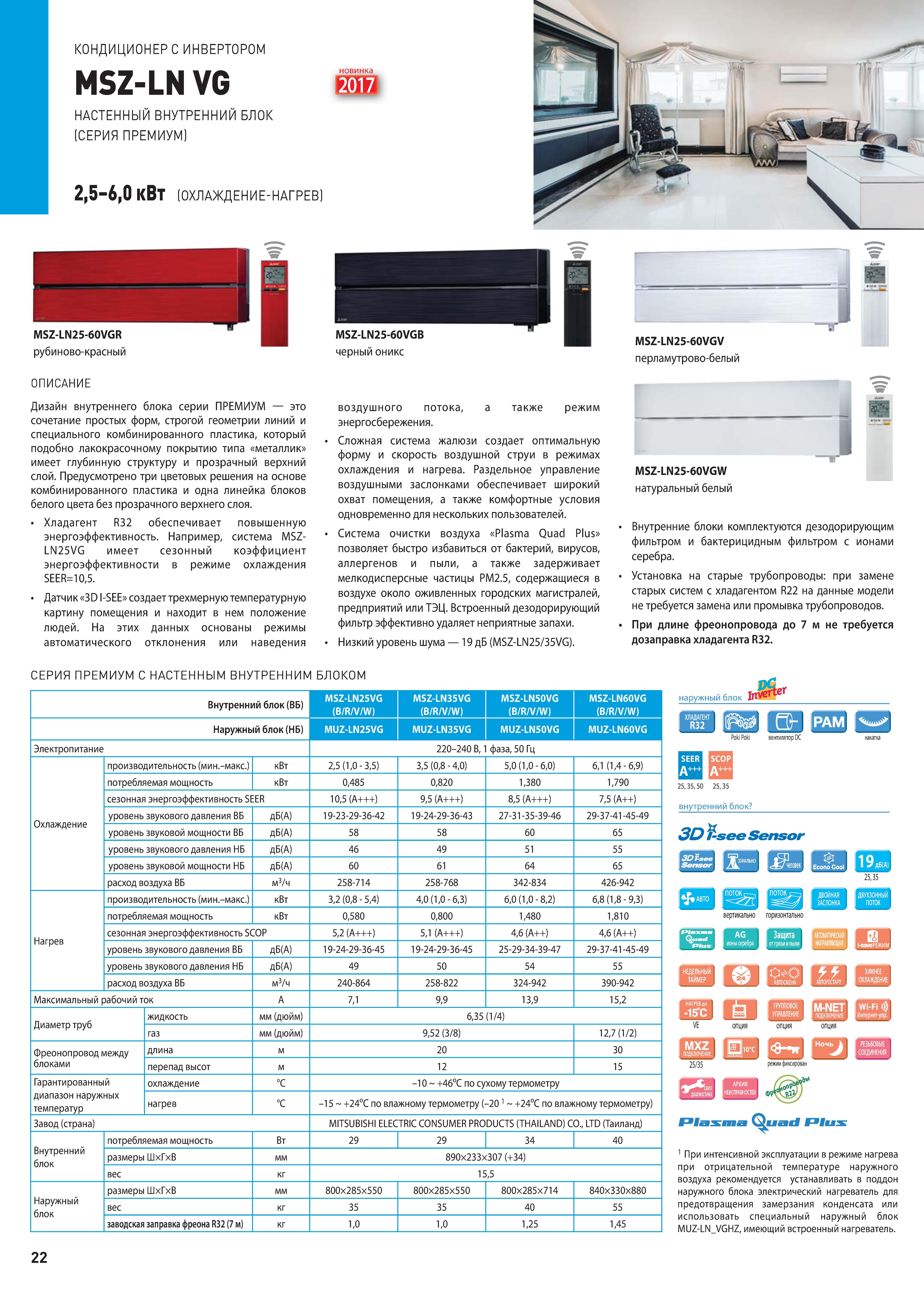 Характеристика кондиционеров mitsubishi electric